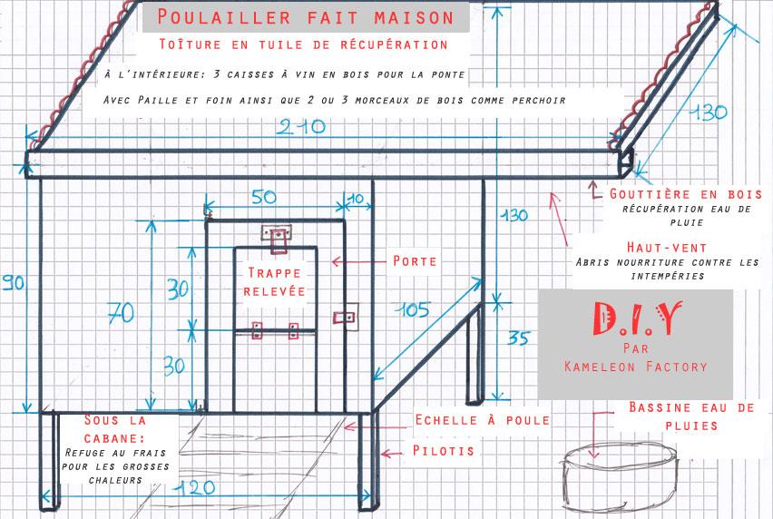 un poulailler fait maison par fameleon factory. Black Bedroom Furniture Sets. Home Design Ideas