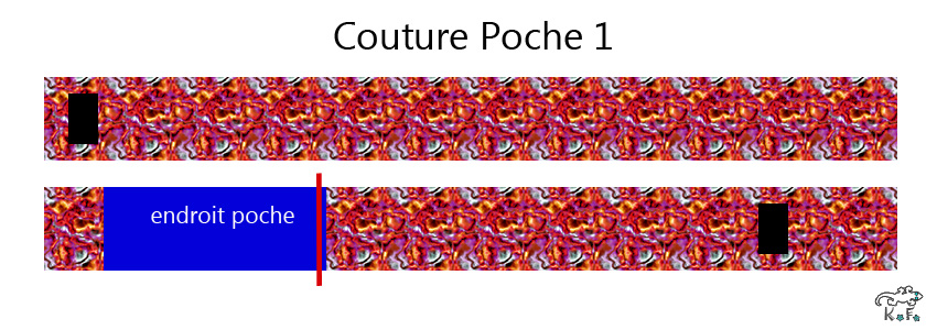 couture Poche pour porte crayon de carnet DIY